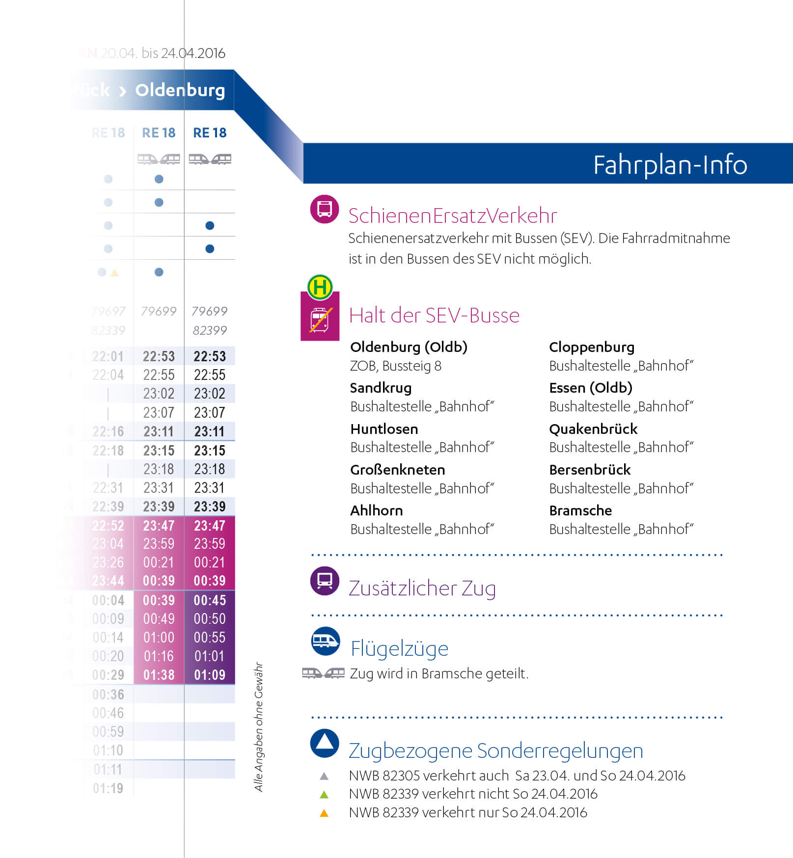 Die Infoseinte im Fahrplan der Nordwestbahn aus dem Design des Fahrplanstyleguides