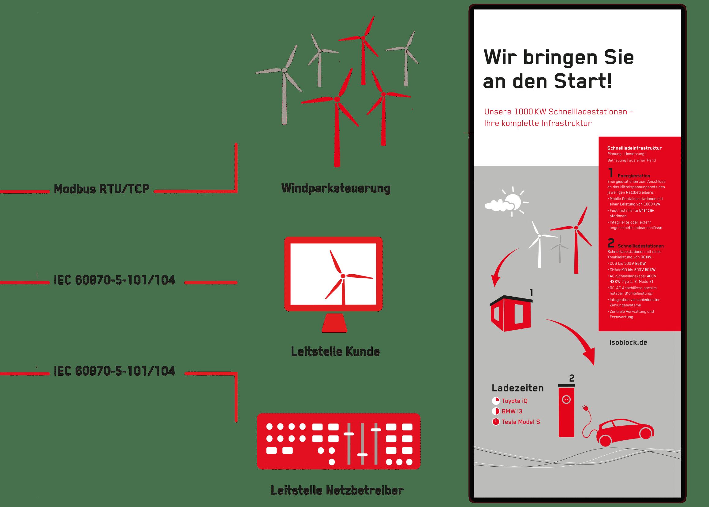 Piktogramme von Osnabrücker Grafik Agentur für einen Messestand